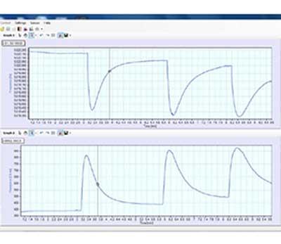 software control measurement